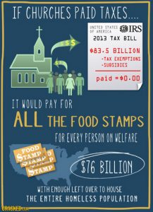 If Churches Paid Taxes